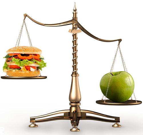 Диета для похудения живота и боков для женщин – меню на неделю